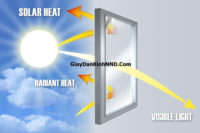 Giấy dán kính chống nắng cách nhiệt